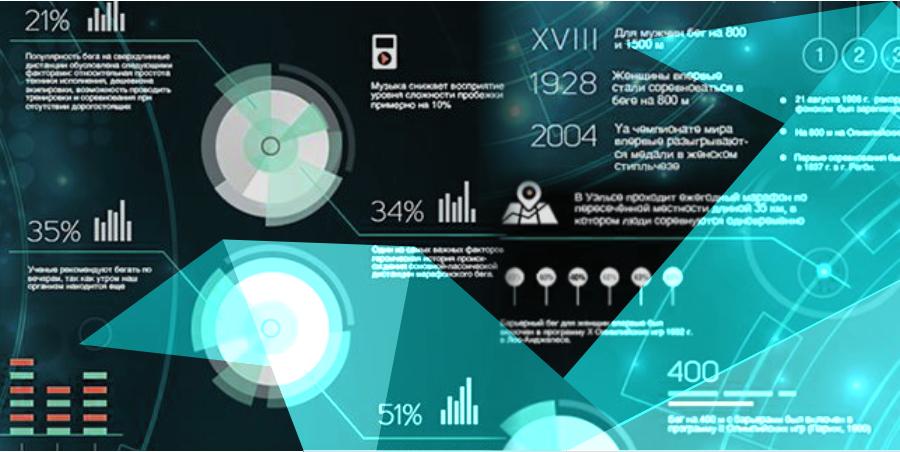 ami infografika